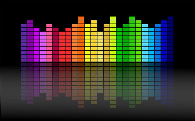 I CD calmi sono usuali? Codec di canzoni in esercizio questo giorno
